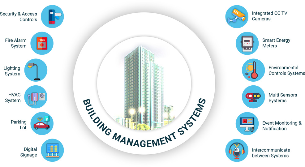building_management