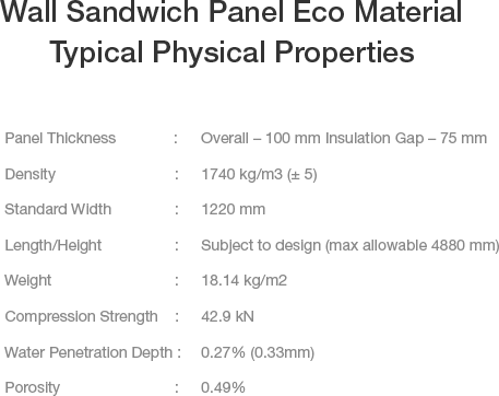 wall-sandwish-eco-matrial