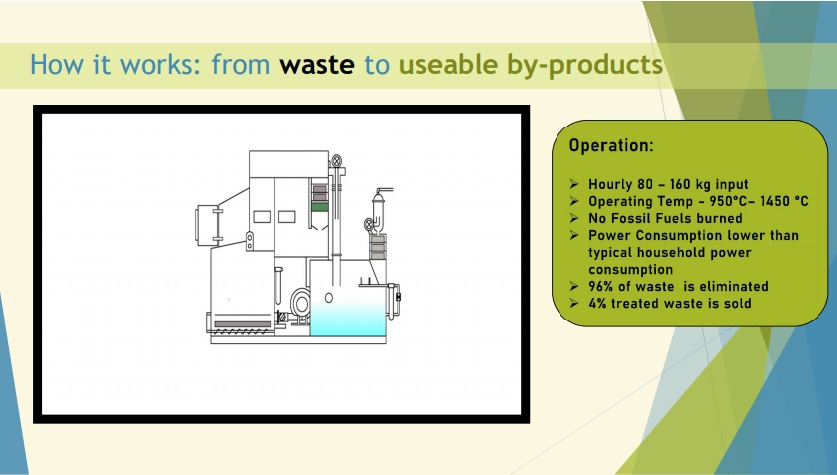 clear_waste_4